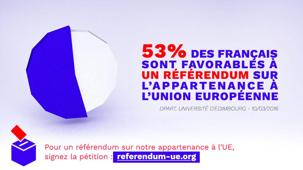 53% des français pour un referendum sur l'UE