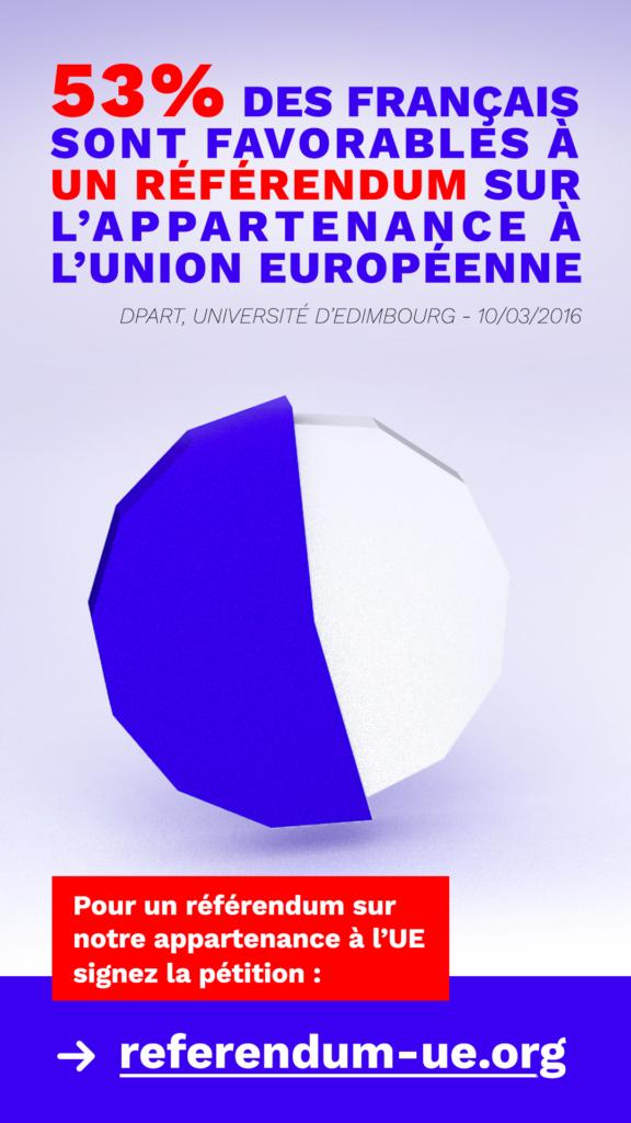53% des français pour un referendum sur l'UE - story