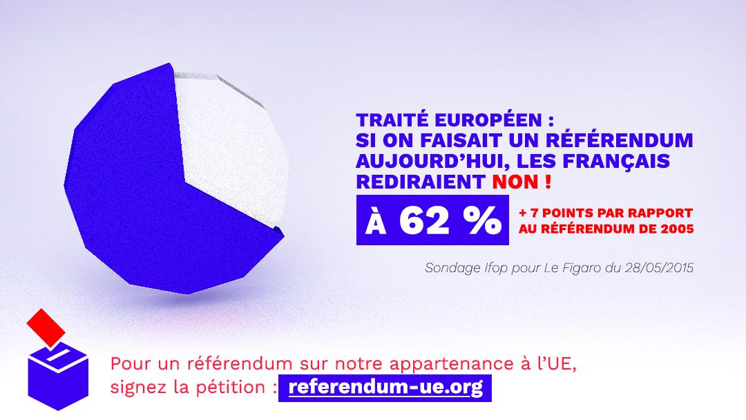 62% des français contre