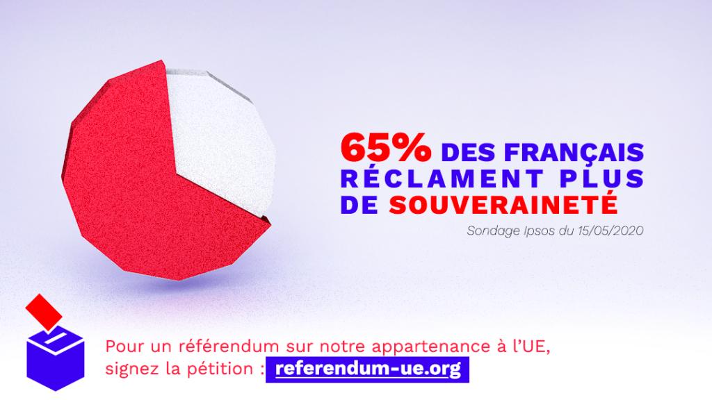 65% des français pour souveraineté