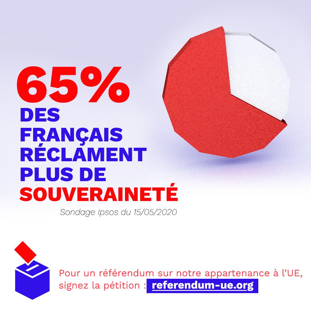 65% des français pour souveraineté - insta